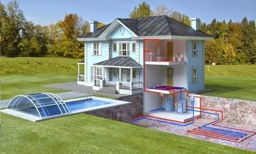 Consider Adding A Geothermal Heat Pump With Green Home Building Or Remodeling