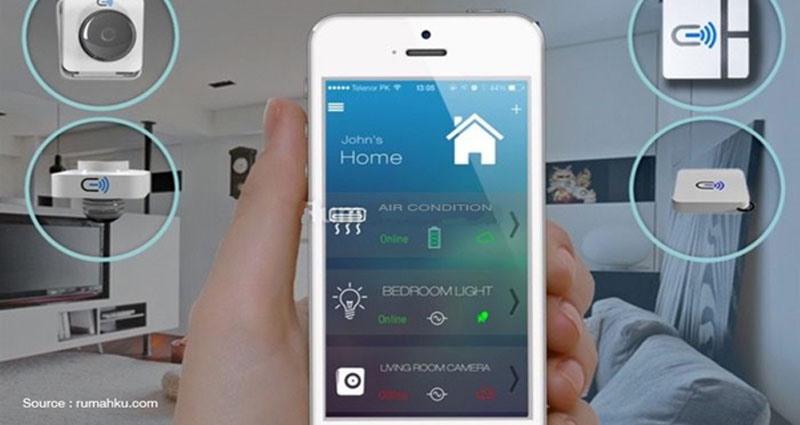 Smart Home Concept Know Before Investing